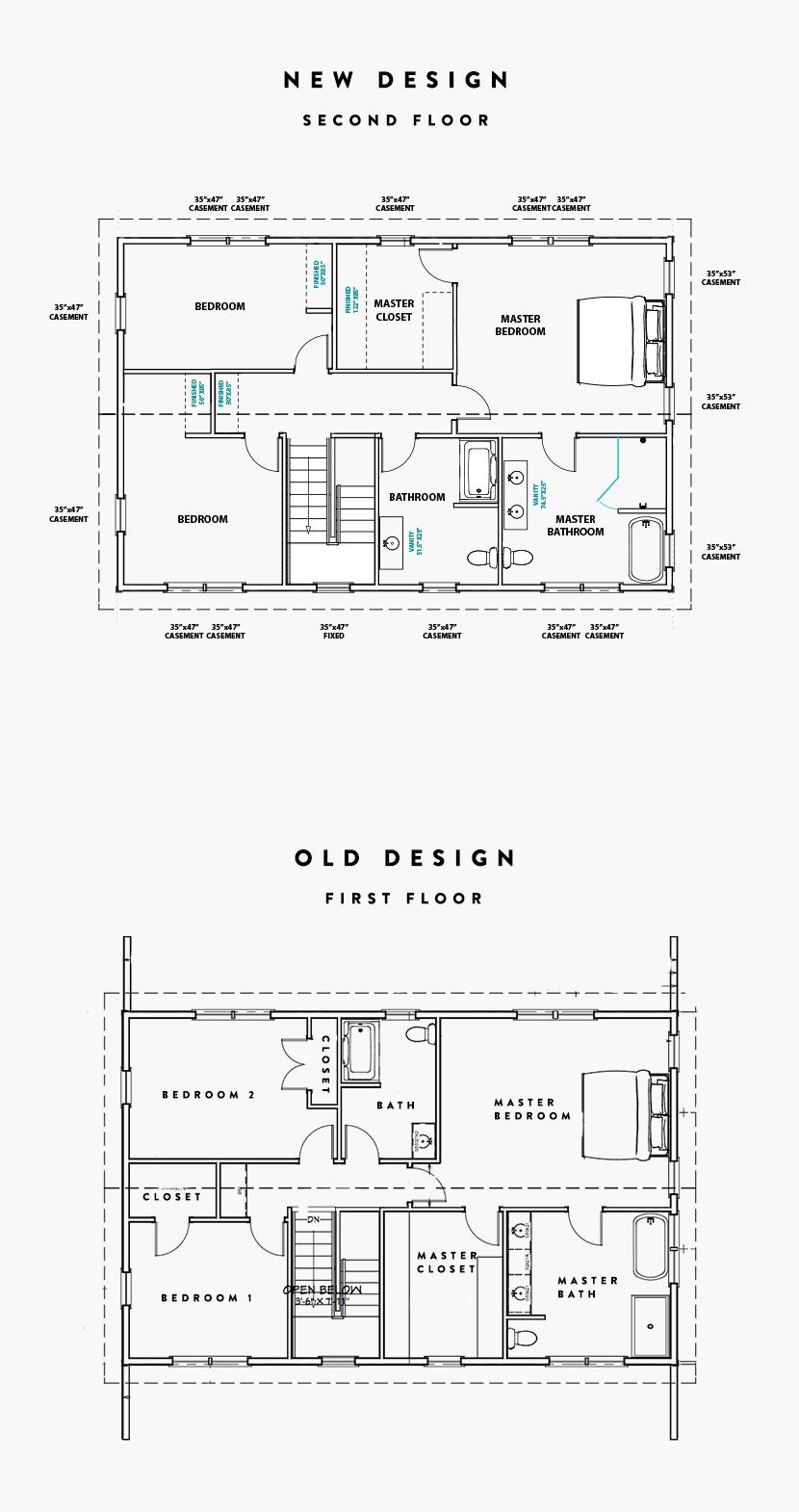 Building Home: Preparing for Framing. The Fresh Exchange