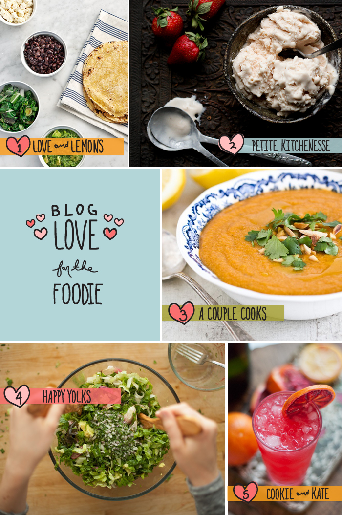 Food Blog Roundup, Best Food Blogs