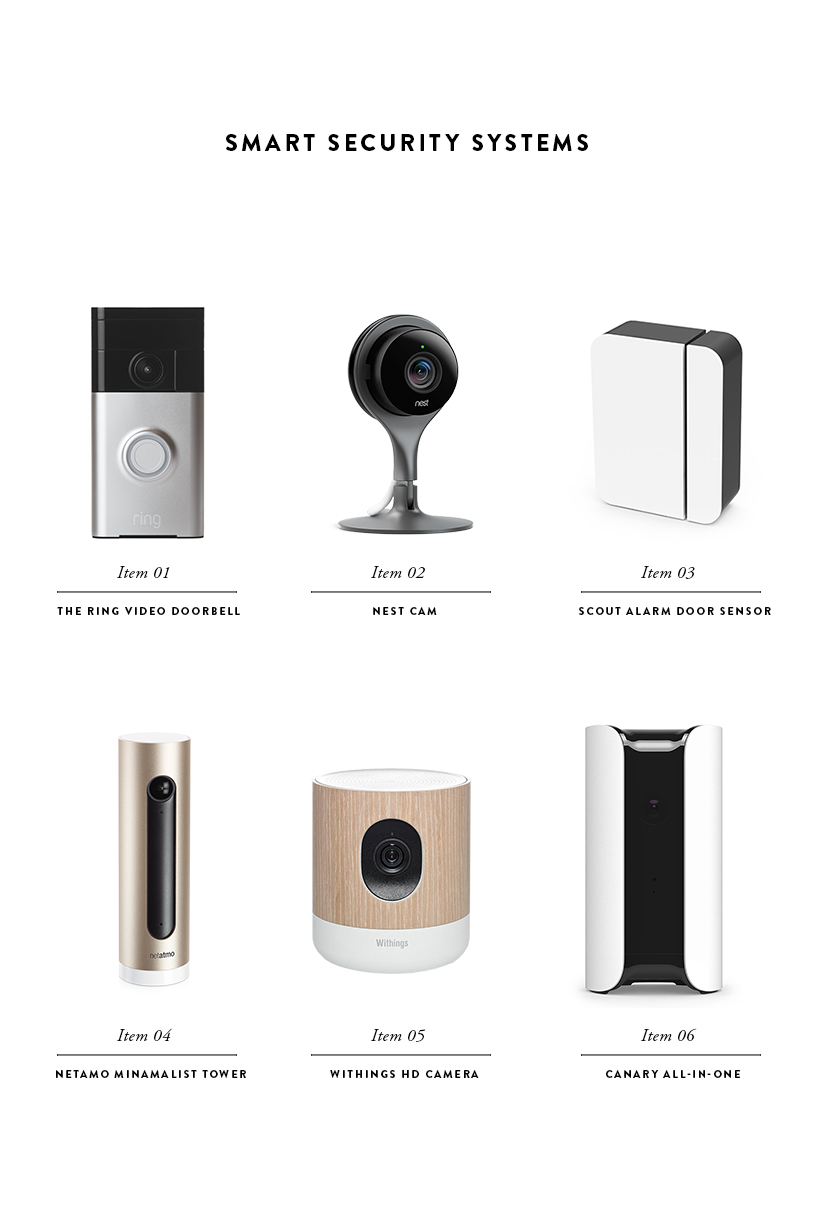 For the Home: Security Systems  |  The Fresh Exchange