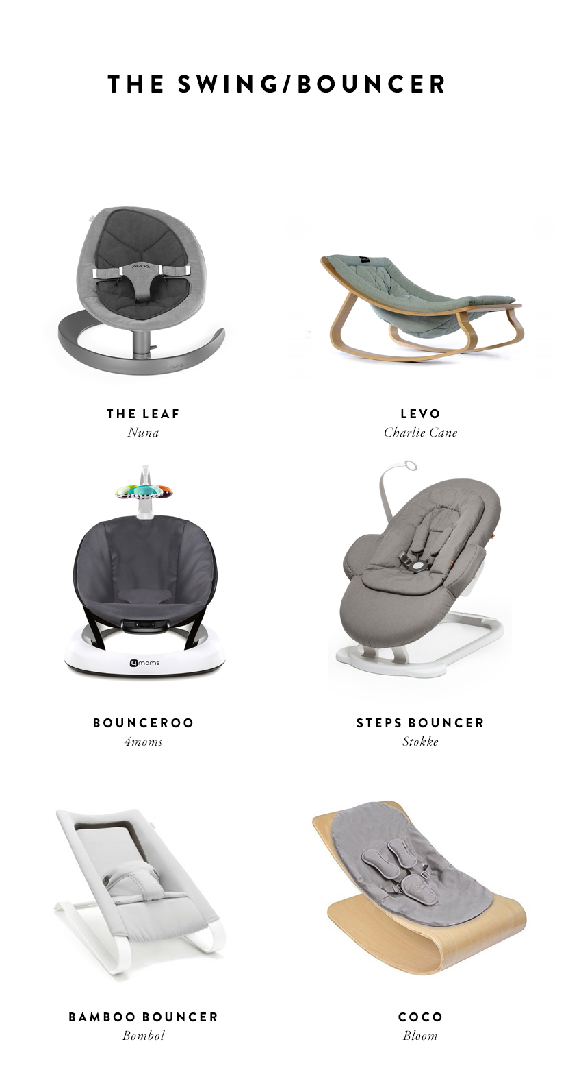 Creating a Smart Baby Registry | The Fresh Exchange