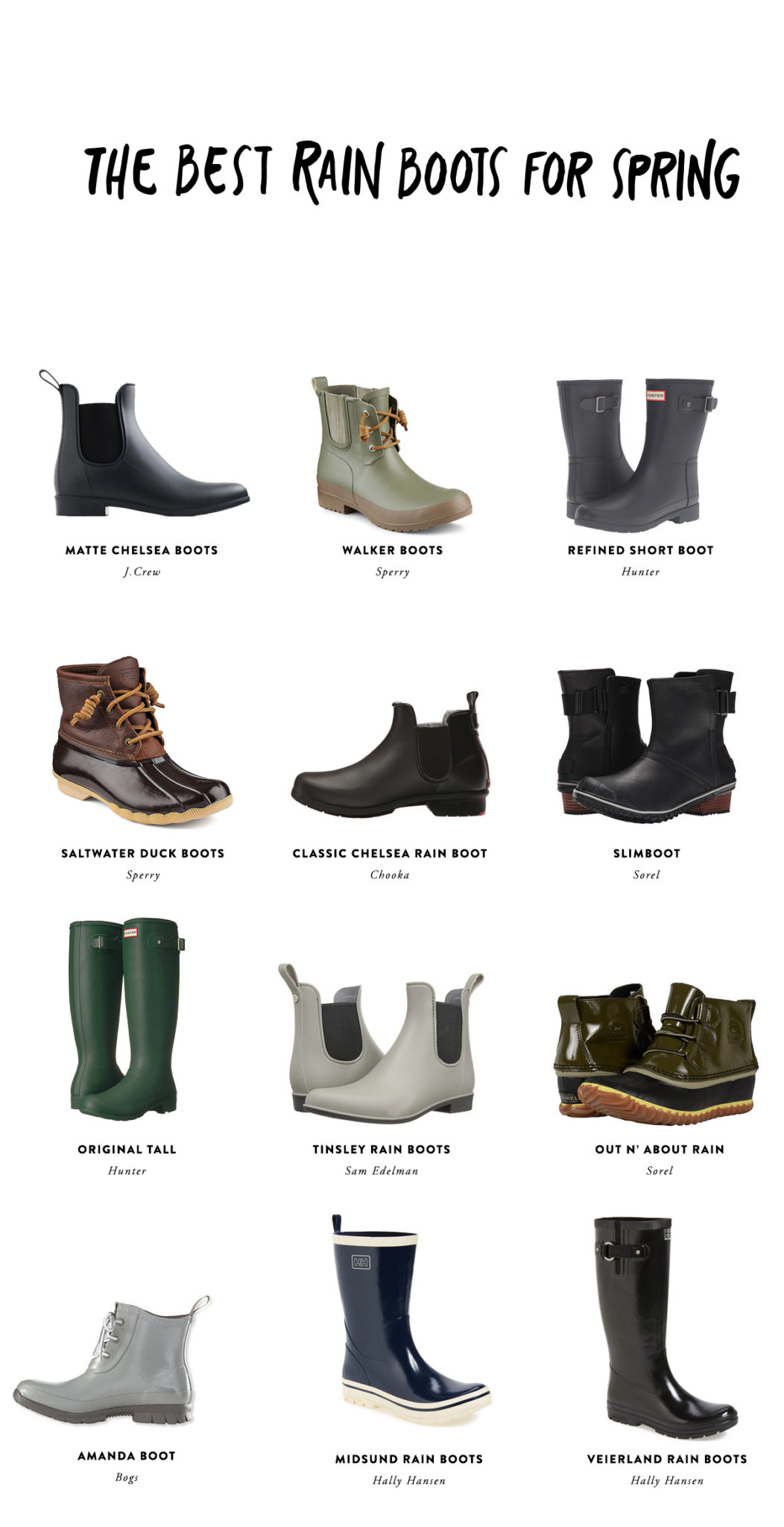 8d1d5155f08 The Best Rain Boots for Spring | Fresh Exchange