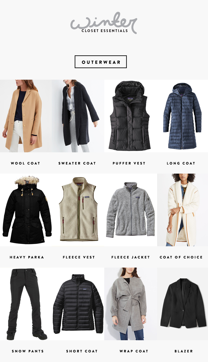 Essentials for your Winter Closet. A capsule wardrobe for winter.